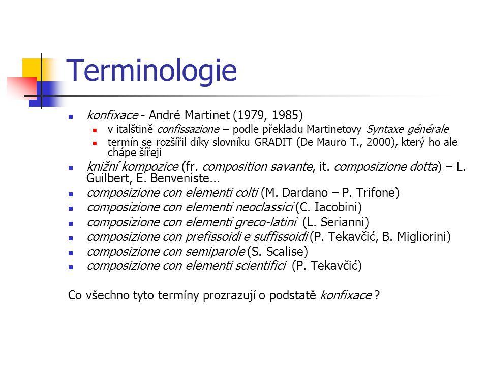 Terminologie konfixace - André Martinet (1979, 1985) v italštině confissazione – podle překladu Martinetovy Syntaxe générale termín se rozšířil díky slovníku GRADIT (De Mauro T., 2000), který ho ale chápe šířeji knižní kompozice (fr.