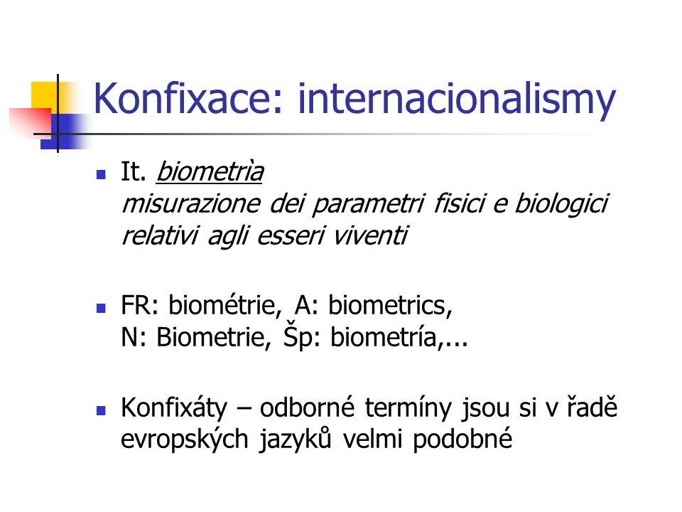 Konfixace: internacionalismy It. biometrìa misurazione dei parametri fisici e biologici relativi agli esseri viventi FR: biométrie, A: biometrics, N: