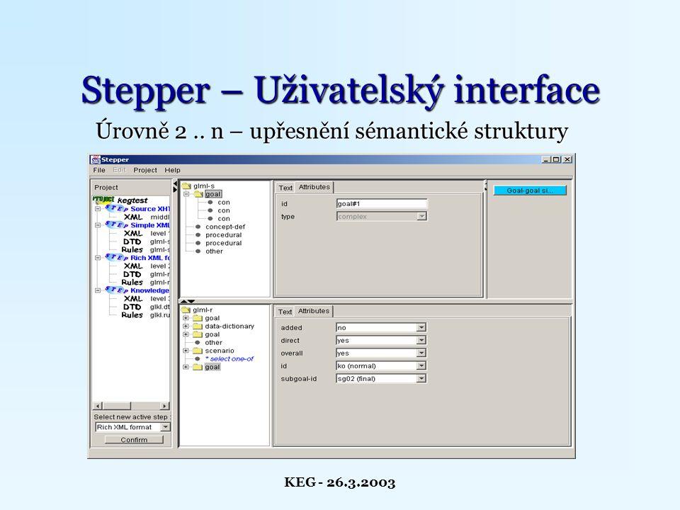 KEG - 26.3.2003 Stepper – Uživatelský interface Úrovně 2.. n – upřesnění sémantické struktury