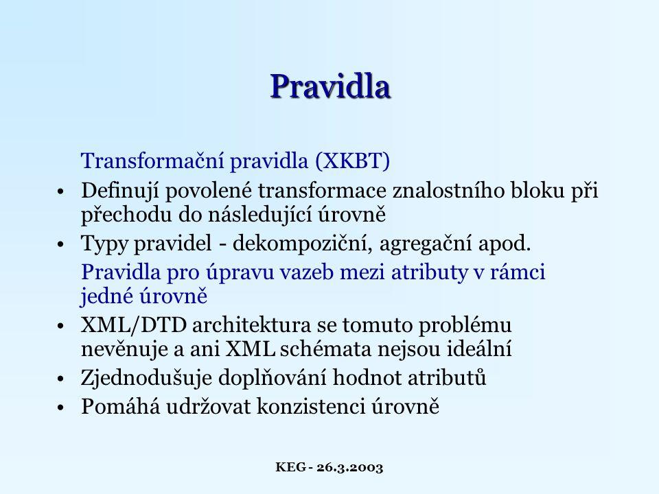 KEG - 26.3.2003 Pravidla Transformační pravidla (XKBT) Definují povolené transformace znalostního bloku při přechodu do následující úrovně Typy pravidel - dekompoziční, agregační apod.