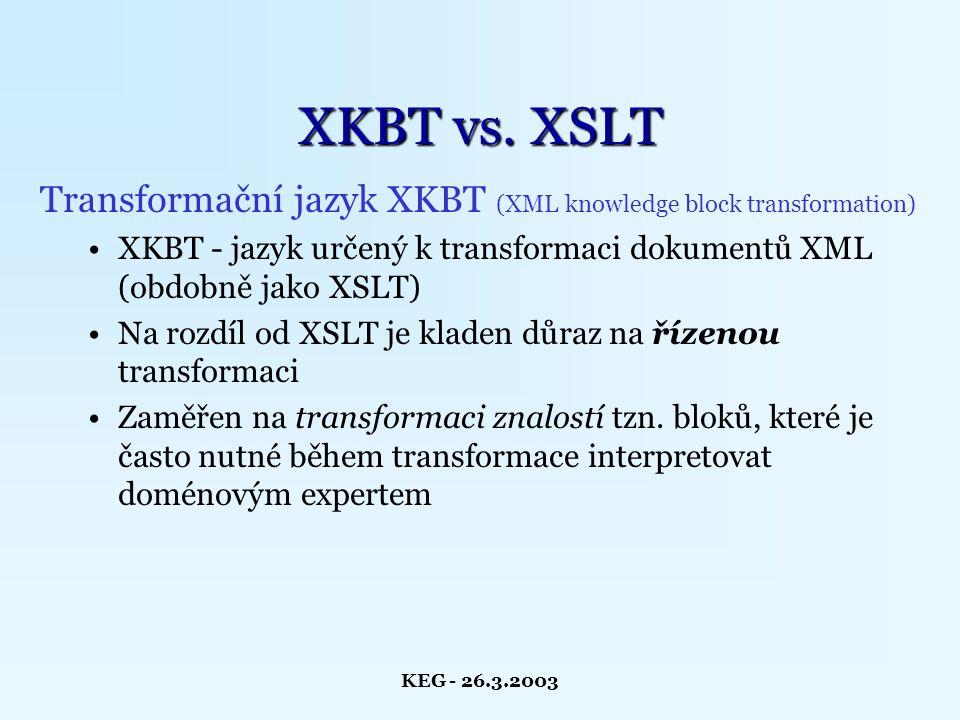 KEG - 26.3.2003 XKBT vs.