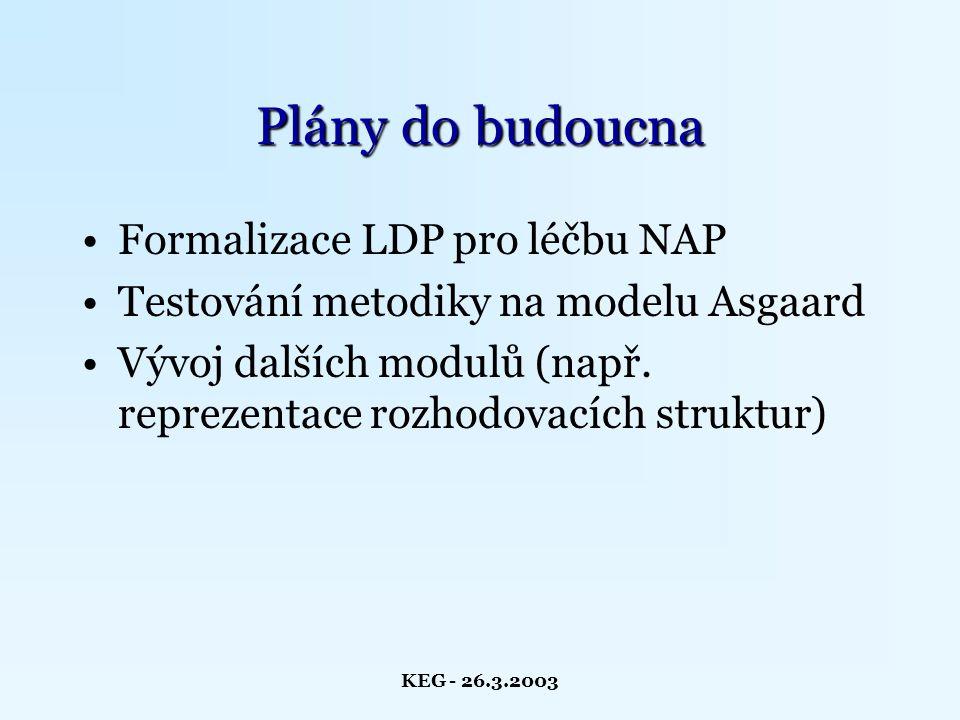 KEG - 26.3.2003 Plány do budoucna Formalizace LDP pro léčbu NAP Testování metodiky na modelu Asgaard Vývoj dalších modulů (např.