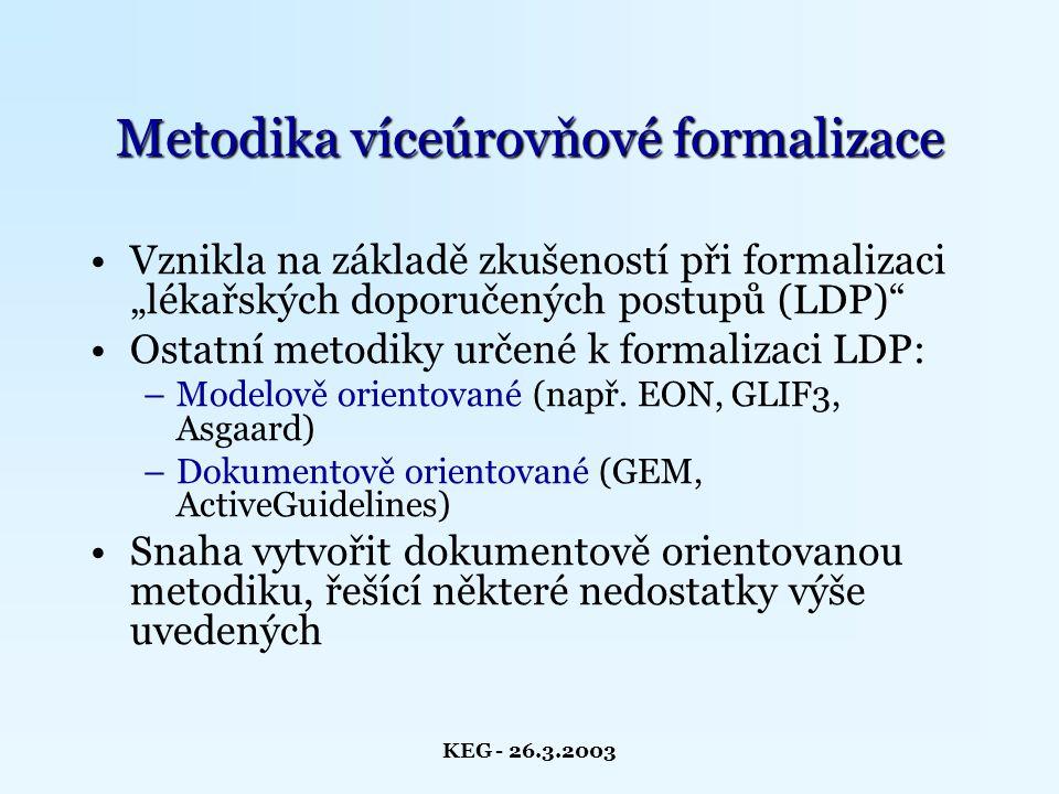 KEG - 26.3.2003 Pohled napříč úrovněmi Dva možné náhledy Dohledávání všech zdrojových pasáží v textu pro zvolenou elementární část modelu Dohledávání všech částí modelu pro určitou pasáž v textu