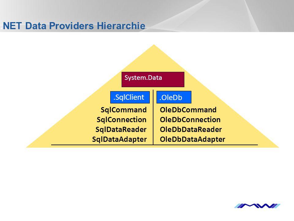 YOUR LOGO Třídy poskytovatelů dat  jsou vždy odvozeny od jedné základní třídy a implementují společné rozhraní podle toho, co mají dělat  každá třída má čtyři verze, jejichž jména začínají jménem příslušného poskytovatele dat  např.