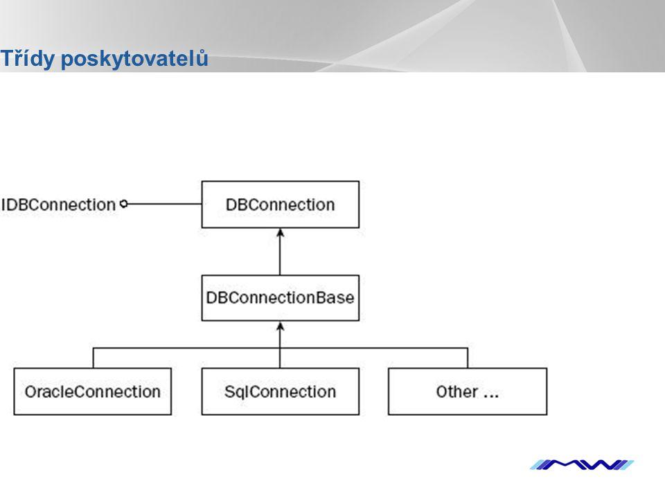 YOUR LOGO Database Connection  Connection  třídy representující spojení s databází  spojení je representována řetězcem (connection string), který se předá konstruktoru nebo nastaví ve vlastnosti ConnectionString  příklad řetězce : server = (local); integrated security = SSPI; database=Northwind SqlConnection conn= new SqlConnection( server=localhost;database=mojeDatabaz e;uid=sa;pwd= );