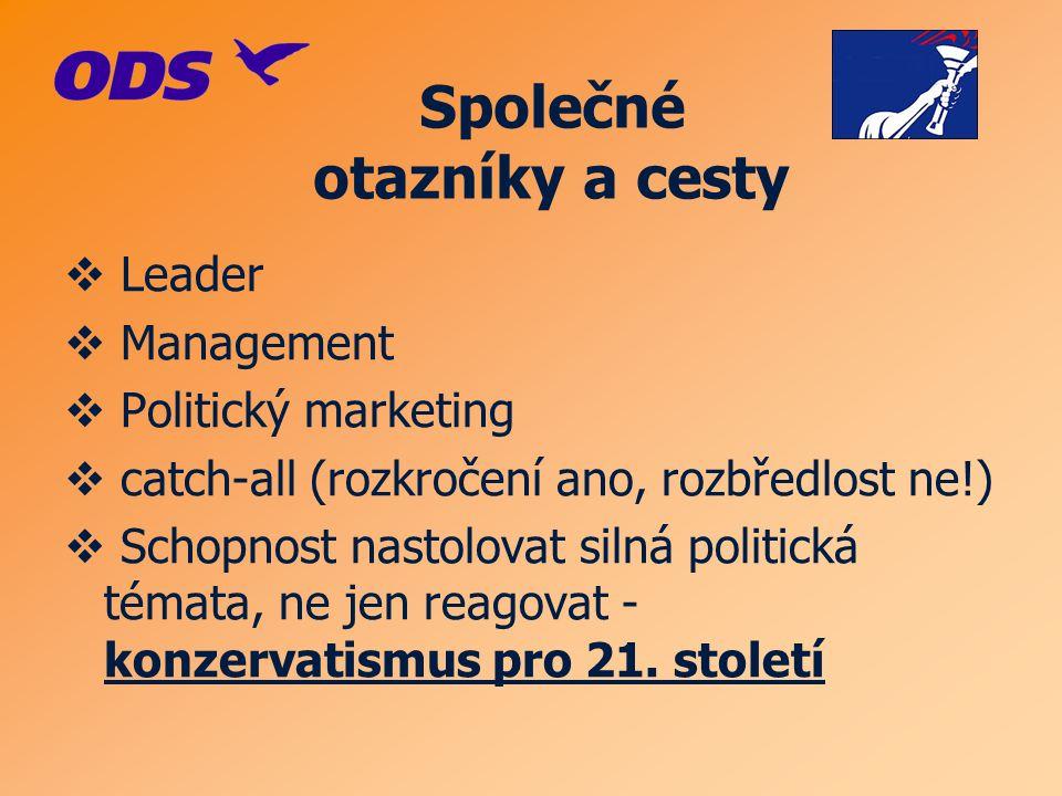  Leader  Management  Politický marketing  catch-all (rozkročení ano, rozbředlost ne!)  Schopnost nastolovat silná politická témata, ne jen reagovat - konzervatismus pro 21.