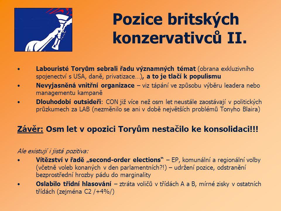 Pozice ODS I Problémy: Dvoje prohrané parlamentní volby za sebou Osm let v opozici – z toho tři v tzv.