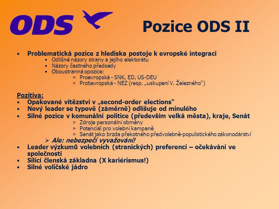 Pozice ODS III Neznámé (resp.rizika): Nový leader ČSSD Další postup ratifikace tzv.