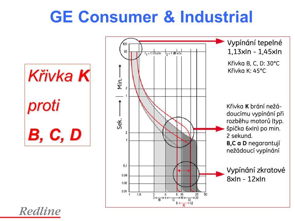 GE Consumer & Industrial Křivka K proti B, C, D
