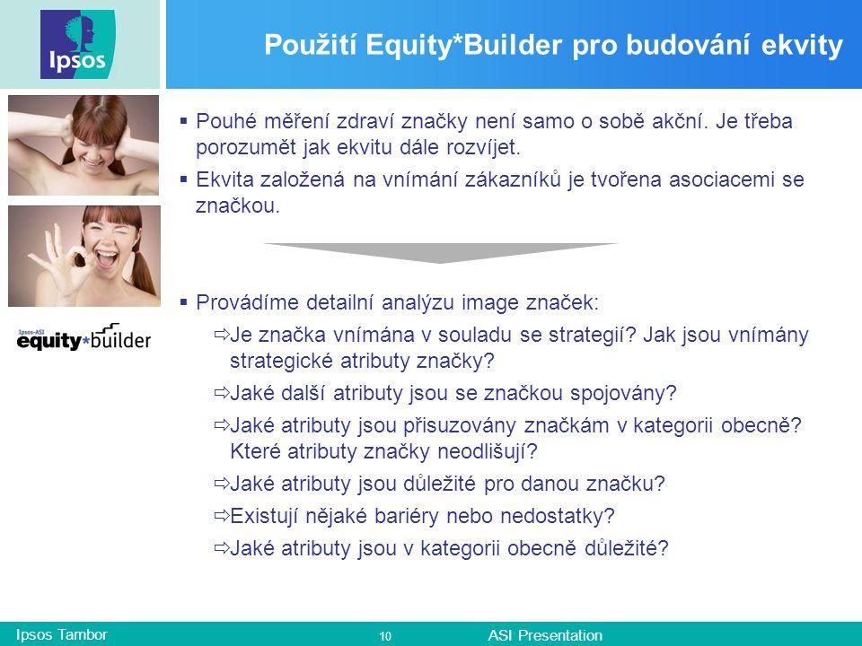 Ipsos Tambor ASI Presentation 10 Použití Equity*Builder pro budování ekvity  Pouhé měření zdraví značky není samo o sobě akční.