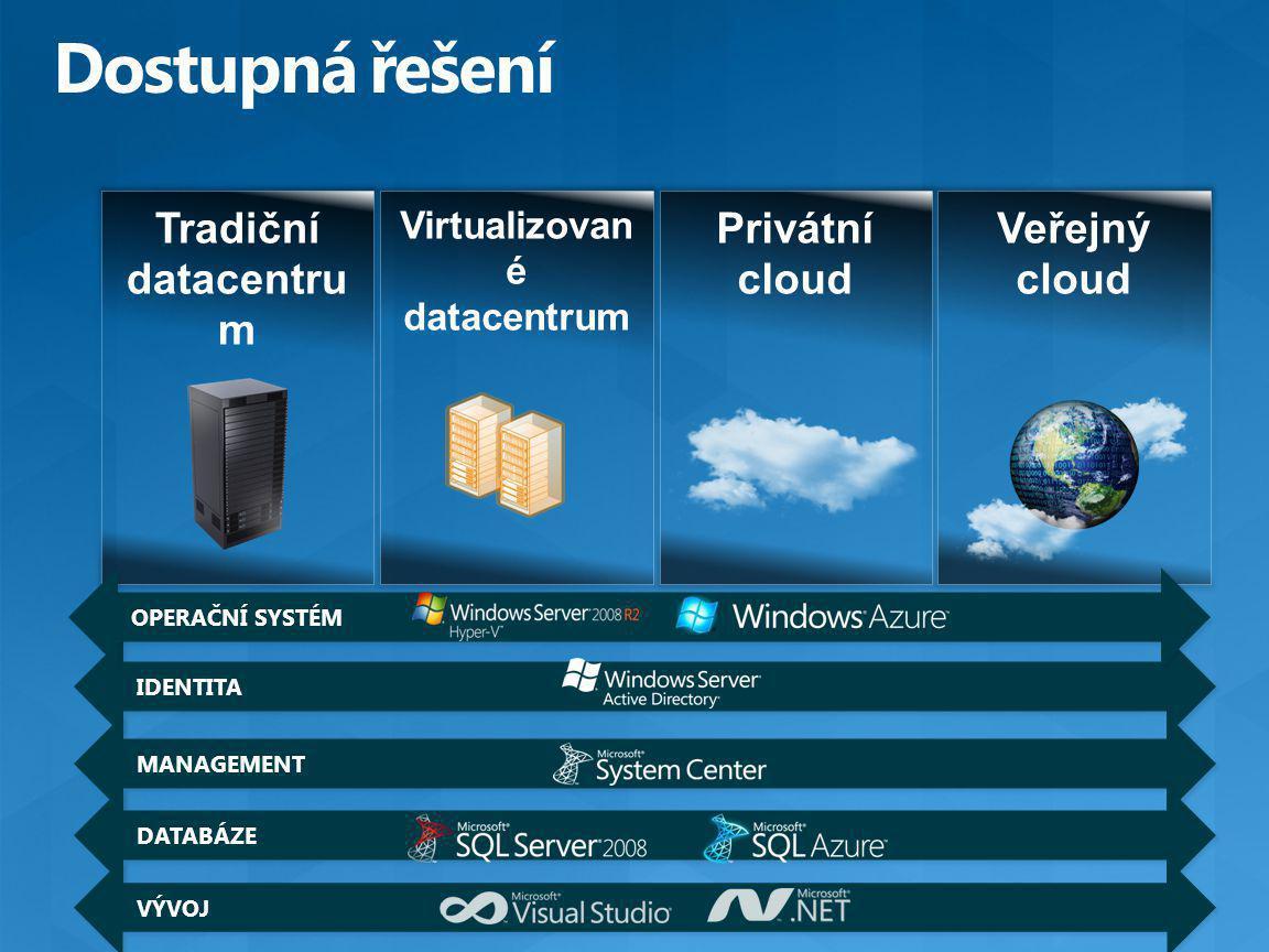Tradiční datacentru m Virtualizovan é datacentrum Privátní cloud Veřejný cloud IDENTITA MANAGEMENT DATABÁZE VÝVOJ OPERAČNÍ SYSTÉM