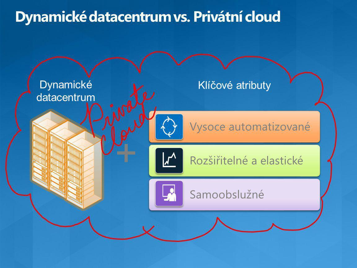 Dynamické datacentrum + Klíčové atributy