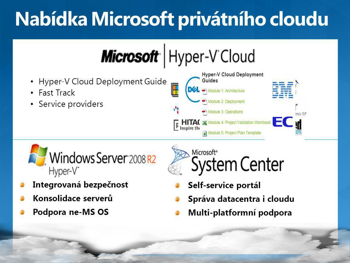 Nabídka Microsoft privátního cloudu Hyper-V Cloud Deployment Guide Fast Track Service providers Self-service portál Správa datacentra i cloudu Multi-platformní podpora Integrovaná bezpečnost Konsolidace serverů Podpora ne-MS OS