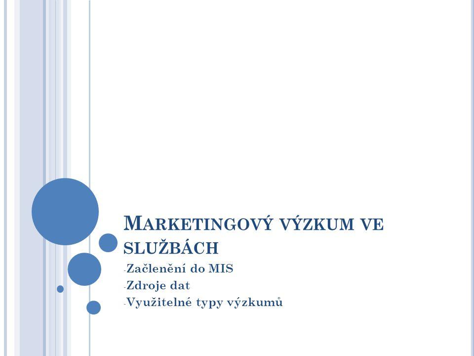 M ARKETINGOVÝ VÝZKUM VE SLUŽBÁCH - Začlenění do MIS - Zdroje dat - Využitelné typy výzkumů