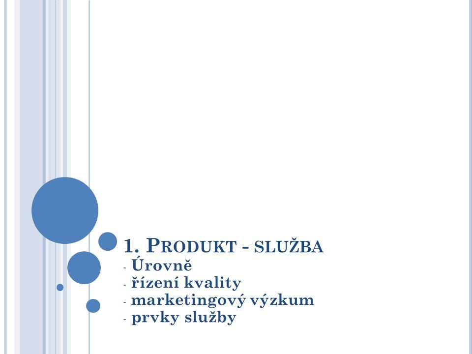 1. P RODUKT - SLUŽBA - Úrovně - řízení kvality - marketingový výzkum - prvky služby