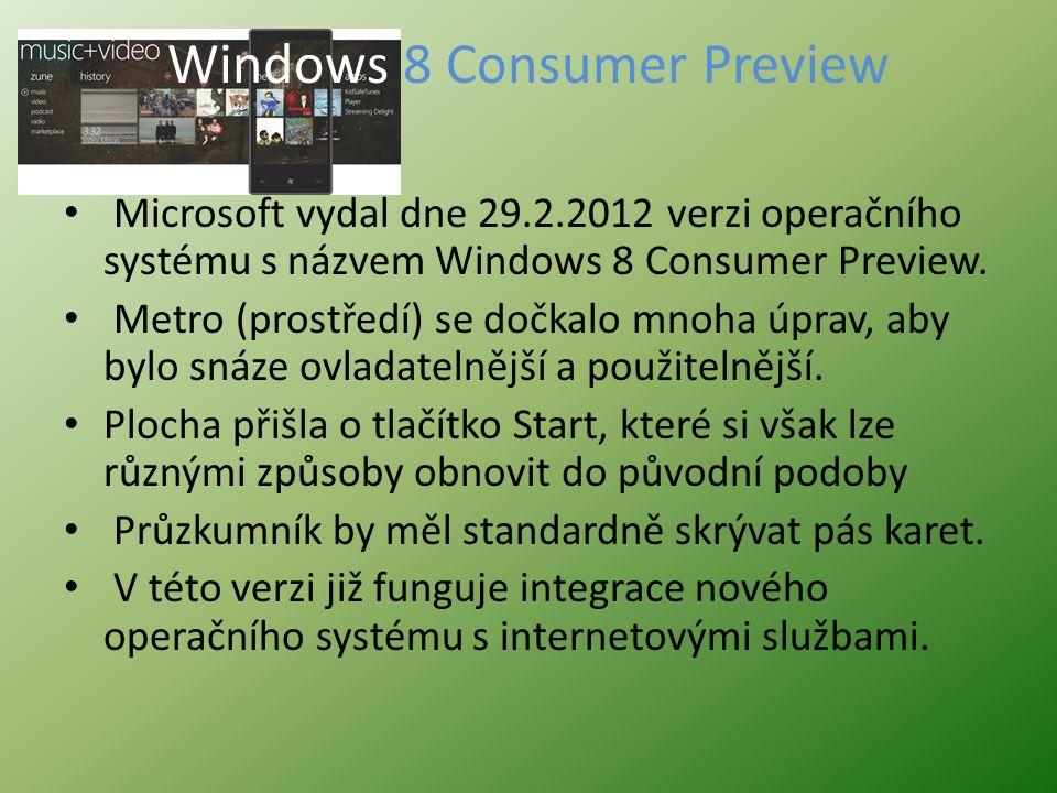 Windows 8 Consumer Preview Microsoft vydal dne 29.2.2012 verzi operačního systému s názvem Windows 8 Consumer Preview.