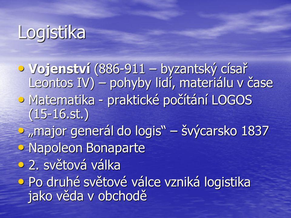 """Logistika Vojenství (886-911 – byzantský císař Leontos IV) – pohyby lidí, materiálu v čase Vojenství (886-911 – byzantský císař Leontos IV) – pohyby lidí, materiálu v čase Matematika - praktické počítání LOGOS (15-16.st.) Matematika - praktické počítání LOGOS (15-16.st.) """"major generál do logis – švýcarsko 1837 """"major generál do logis – švýcarsko 1837 Napoleon Bonaparte Napoleon Bonaparte 2."""