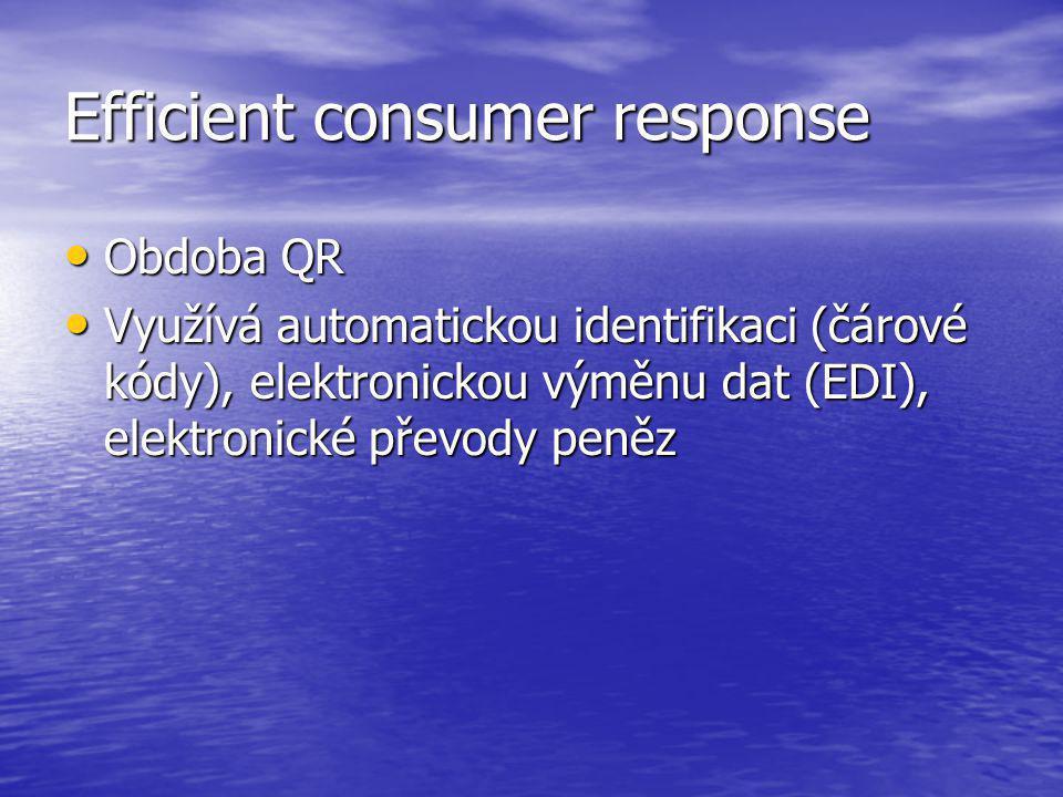Efficient consumer response Obdoba QR Obdoba QR Využívá automatickou identifikaci (čárové kódy), elektronickou výměnu dat (EDI), elektronické převody peněz Využívá automatickou identifikaci (čárové kódy), elektronickou výměnu dat (EDI), elektronické převody peněz