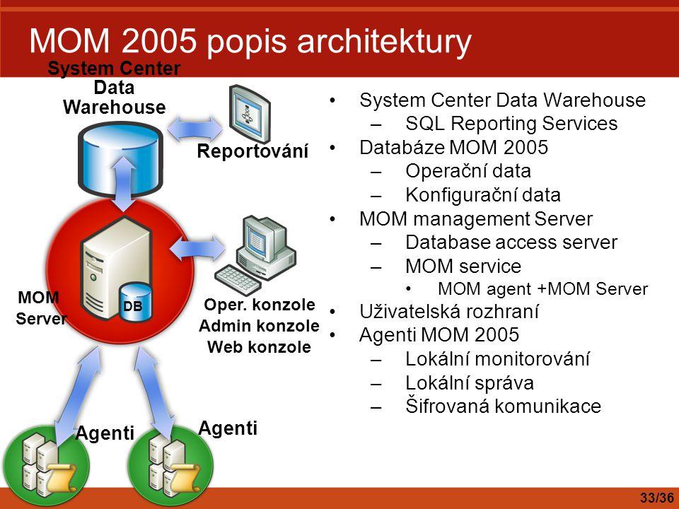 MOM 2005 popis architektury System Center Data Warehouse –SQL Reporting Services Databáze MOM 2005 –Operační data –Konfigurační data MOM management Se