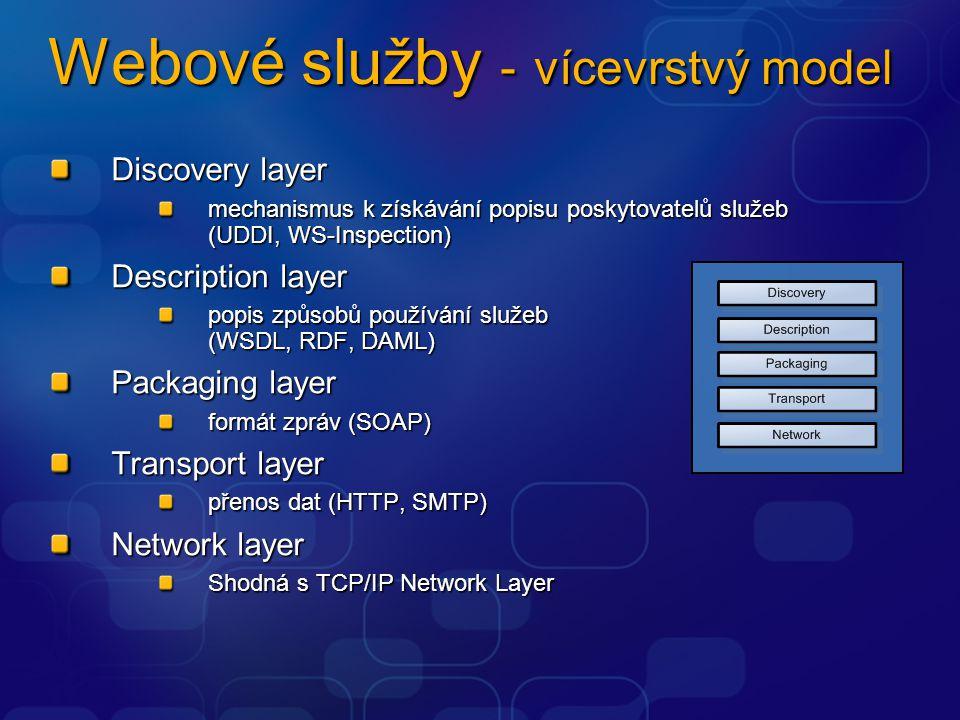 Webové služby - vícevrstvý model Discovery layer mechanismus k získávání popisu poskytovatelů služeb (UDDI, WS-Inspection) Description layer popis způ