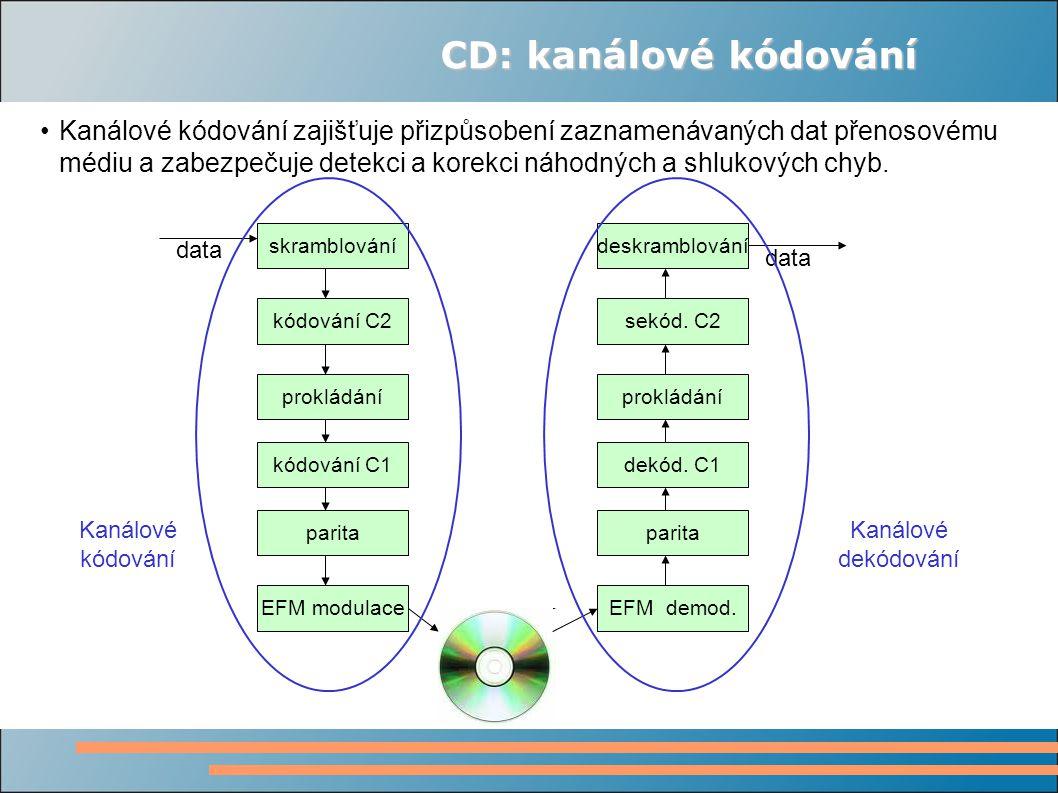 CD: kanálové kódování Kanálové kódování zajišťuje přizpůsobení zaznamenávaných dat přenosovému médiu a zabezpečuje detekci a korekci náhodných a shlukových chyb.