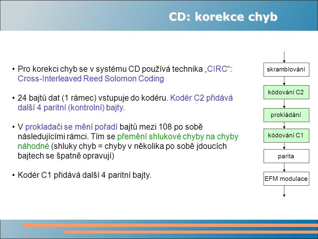 CD: EFM modulace EFM (Eight to Fourteen Modulation) – modulace osm ku čtrnácti.