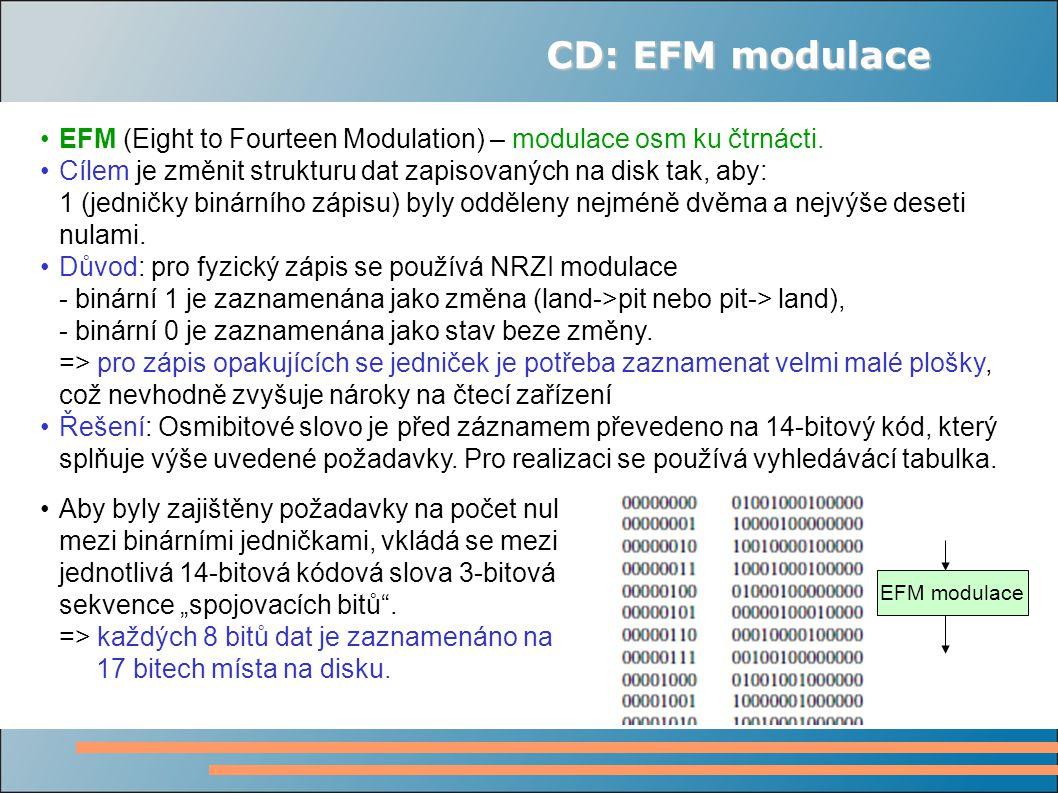 CD: EFM modulace Časový průběh EFM signálu lze snadno zkontrolovat s využitím osciloskopu: připojení na výstupní svorky vysokofrekvenčního zesilovače.