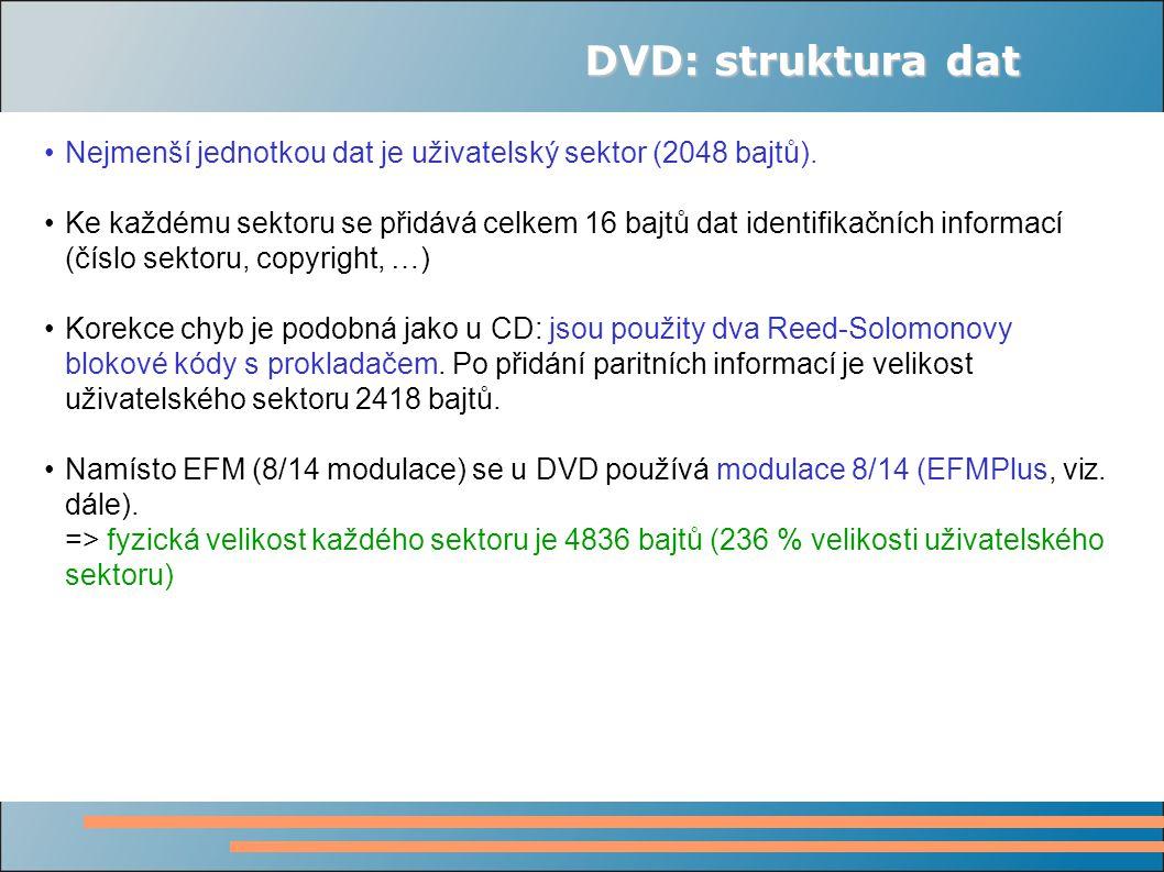 DVD: struktura dat Nejmenší jednotkou dat je uživatelský sektor (2048 bajtů).