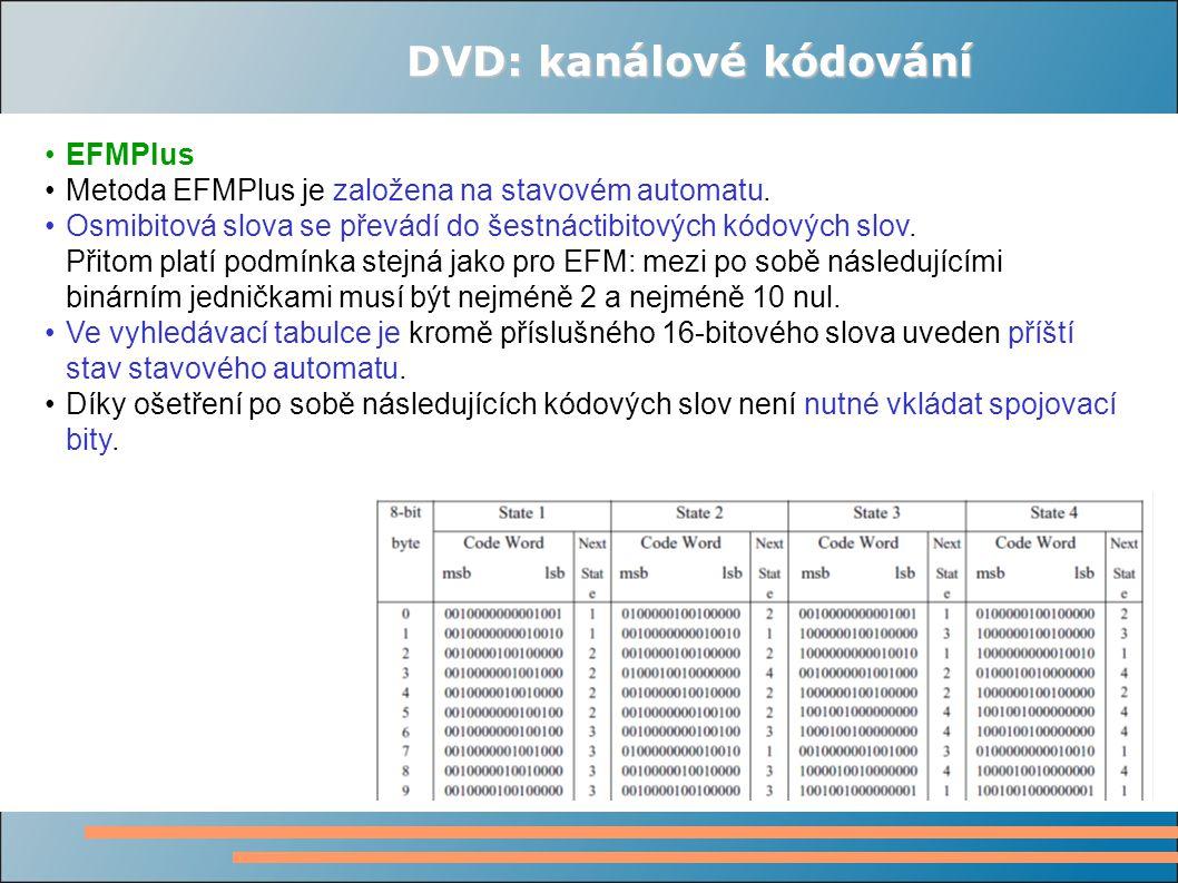 DVD: kanálové kódování EFMPlus Metoda EFMPlus je založena na stavovém automatu.