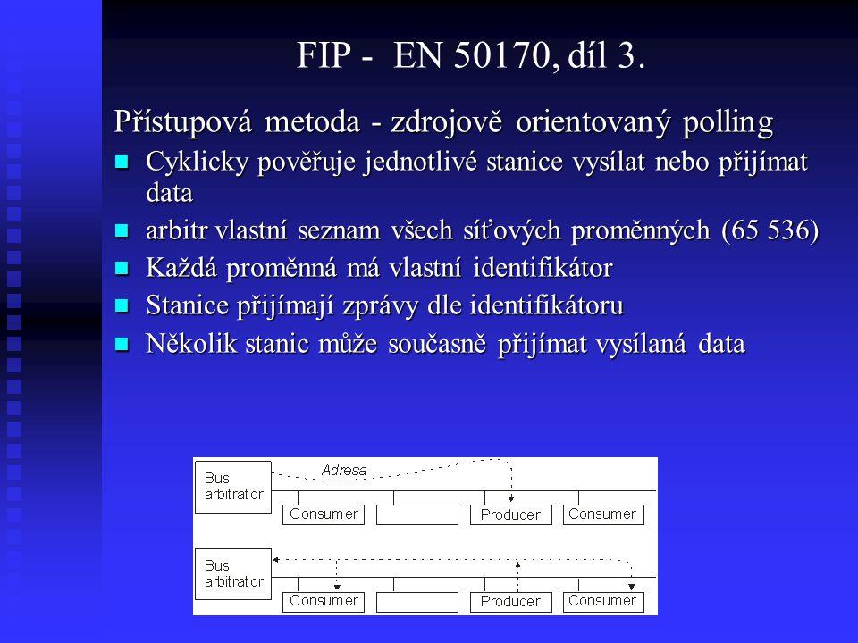 FIP - EN 50170, díl 3. Přístupová metoda - zdrojově orientovaný polling Cyklicky pověřuje jednotlivé stanice vysílat nebo přijímat data Cyklicky pověř