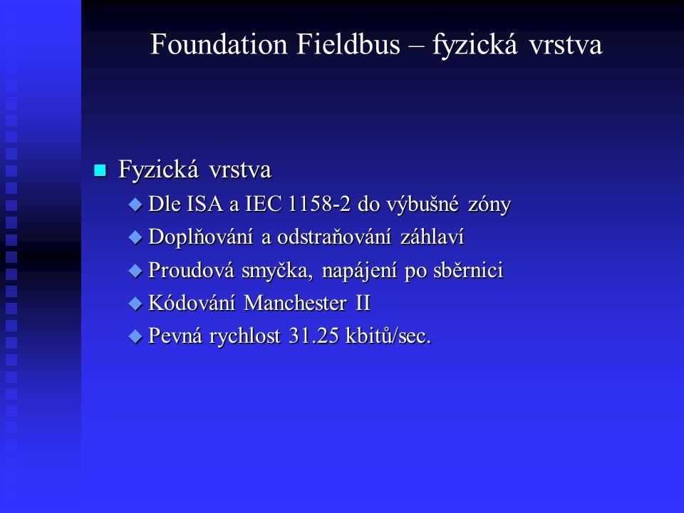 Foundation Fieldbus – fyzická vrstva Fyzická vrstva Fyzická vrstva  Dle ISA a IEC 1158-2 do výbušné zóny  Doplňování a odstraňování záhlaví  Proudo