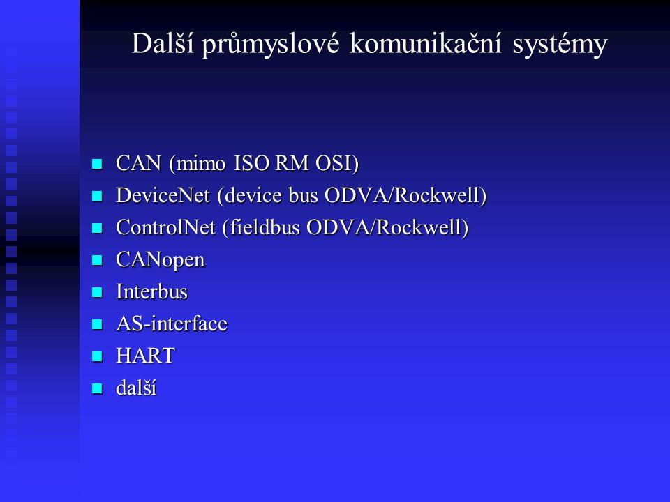 Další průmyslové komunikační systémy CAN (mimo ISO RM OSI) CAN (mimo ISO RM OSI) DeviceNet (device bus ODVA/Rockwell) DeviceNet (device bus ODVA/Rockw