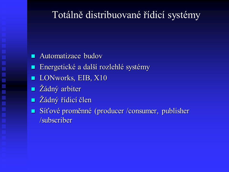 Totálně distribuované řídicí systémy Automatizace budov Automatizace budov Energetické a další rozlehlé systémy Energetické a další rozlehlé systémy L