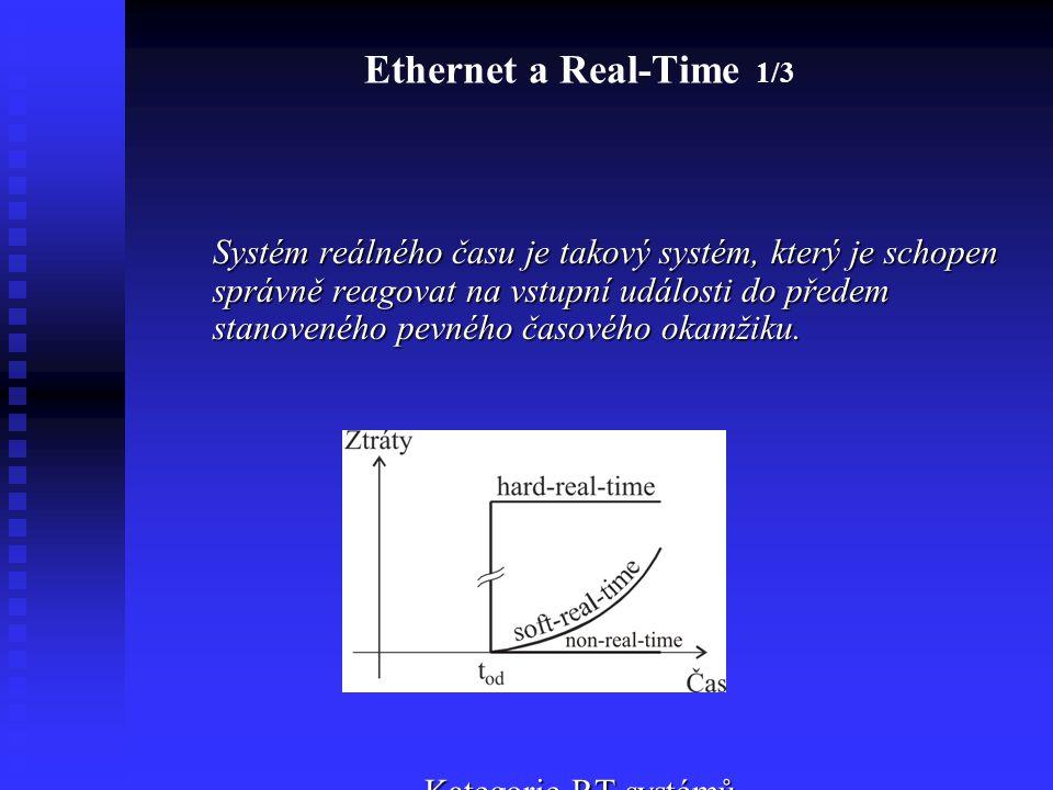 Ethernet a Real-Time 1/3 Systém reálného času je takový systém, který je schopen správně reagovat na vstupní události do předem stanoveného pevného ča