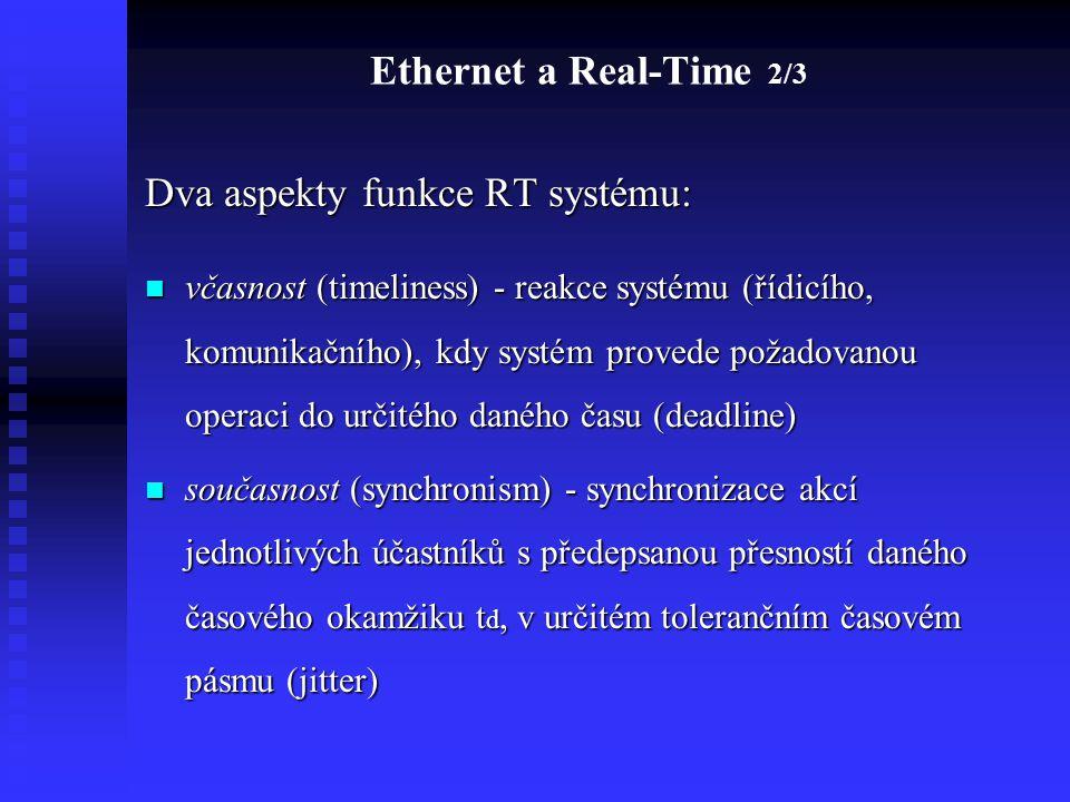 Ethernet a Real-Time 2/3 Dva aspekty funkce RT systému: včasnost (timeliness) - reakce systému (řídicího, komunikačního), kdy systém provede požadovan
