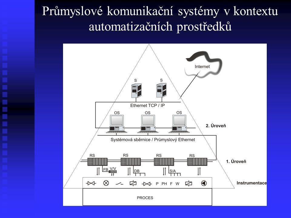 Rozdělení průmyslových komunikačních systémů, jejich charakteristiky, parametry a oblasti použití