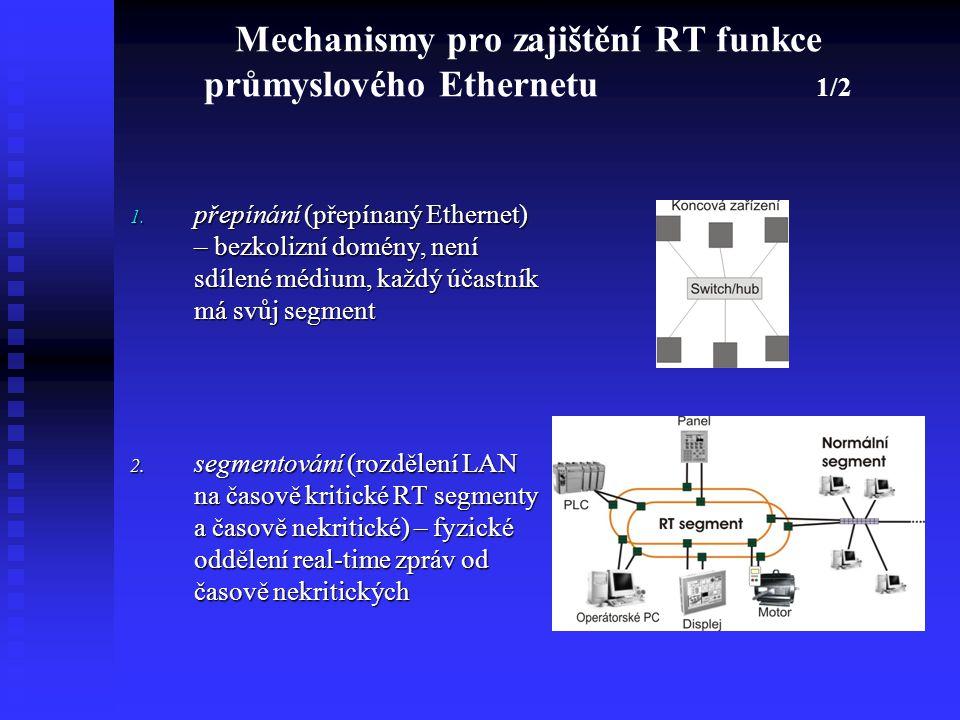 Mechanismy pro zajištění RT funkce průmyslového Ethernetu 1/2 1. přepínání (přepínaný Ethernet) – bezkolizní domény, není sdílené médium, každý účastn
