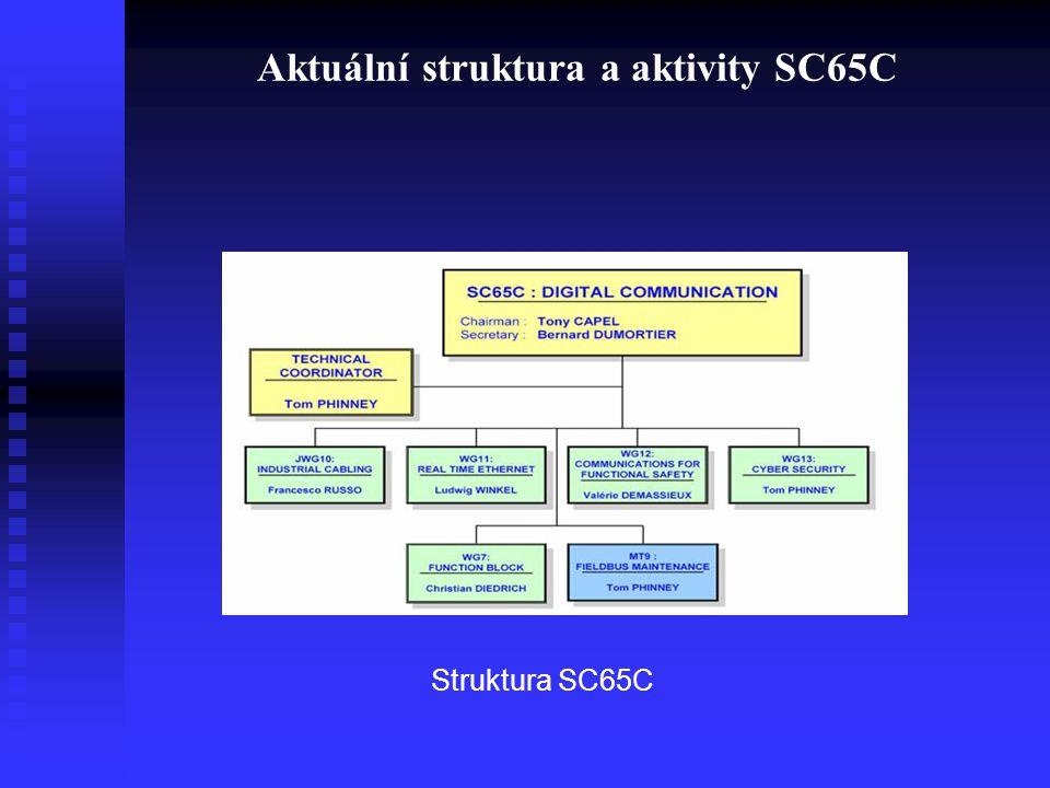Aktuální struktura a aktivity SC65C Struktura SC65C