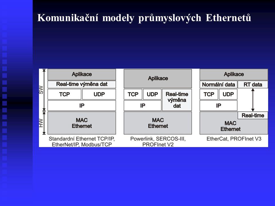 Komunikační modely průmyslových Ethernetů