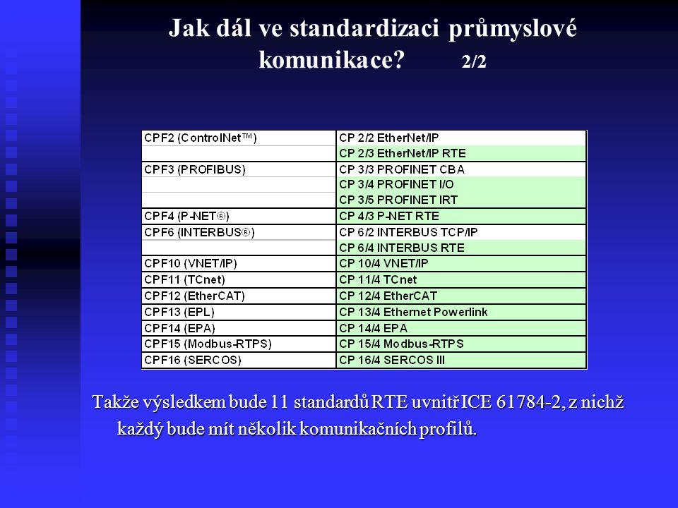 Jak dál ve standardizaci průmyslové komunikace? 2/2 Takže výsledkem bude 11 standardů RTE uvnitř ICE 61784-2, z nichž každý bude mít několik komunikač