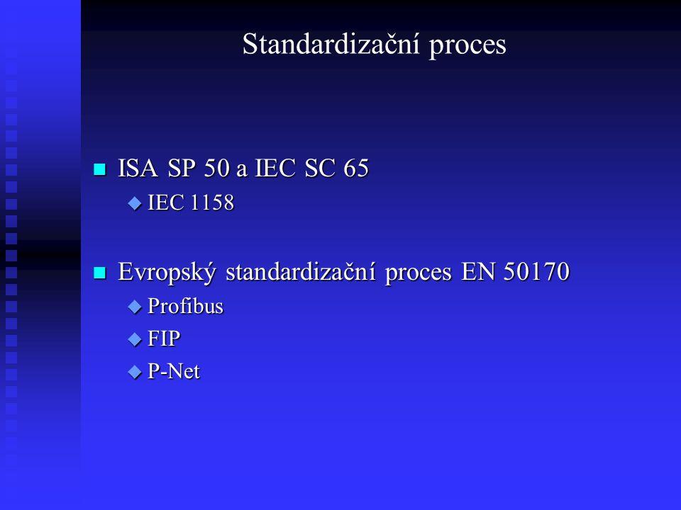 Standardizační proces ISA SP 50 a IEC SC 65 ISA SP 50 a IEC SC 65  IEC 1158 Evropský standardizační proces EN 50170 Evropský standardizační proces EN