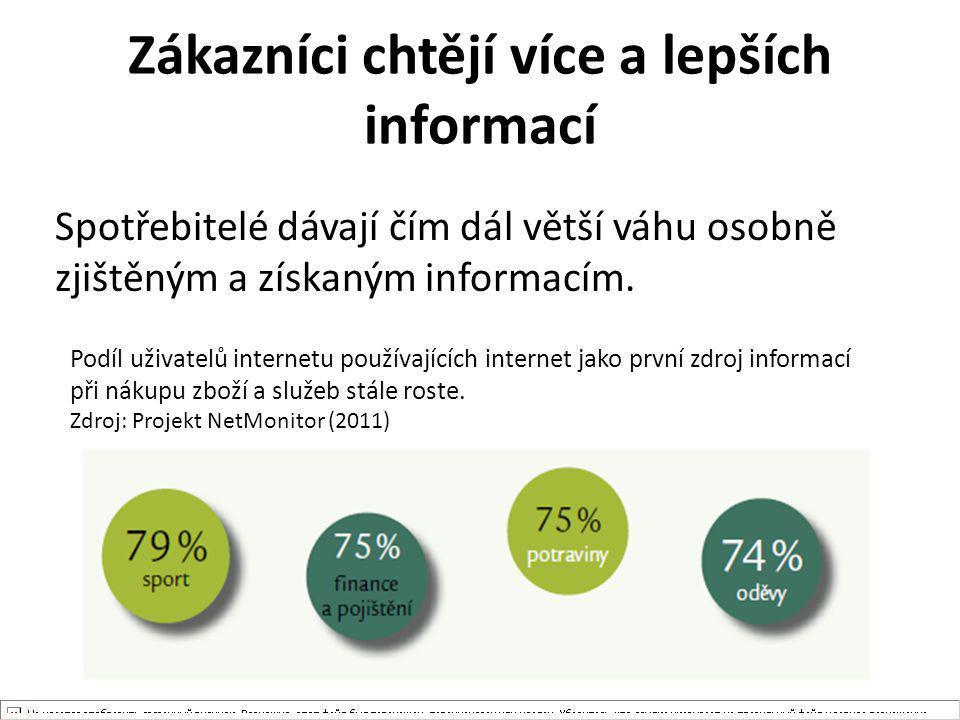 Zákazníci chtějí více a lepších informací Spotřebitelé dávají čím dál větší váhu osobně zjištěným a získaným informacím. Podíl uživatelů internetu pou