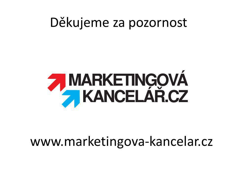 Děkujeme za pozornost www.marketingova-kancelar.cz
