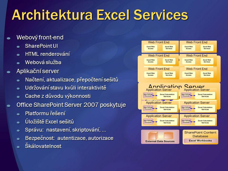 Architektura Excel Services Webový front-end SharePoint UI HTML renderování Webová služba Aplikační server Načtení, aktualizace, přepočtení sešitů Udr