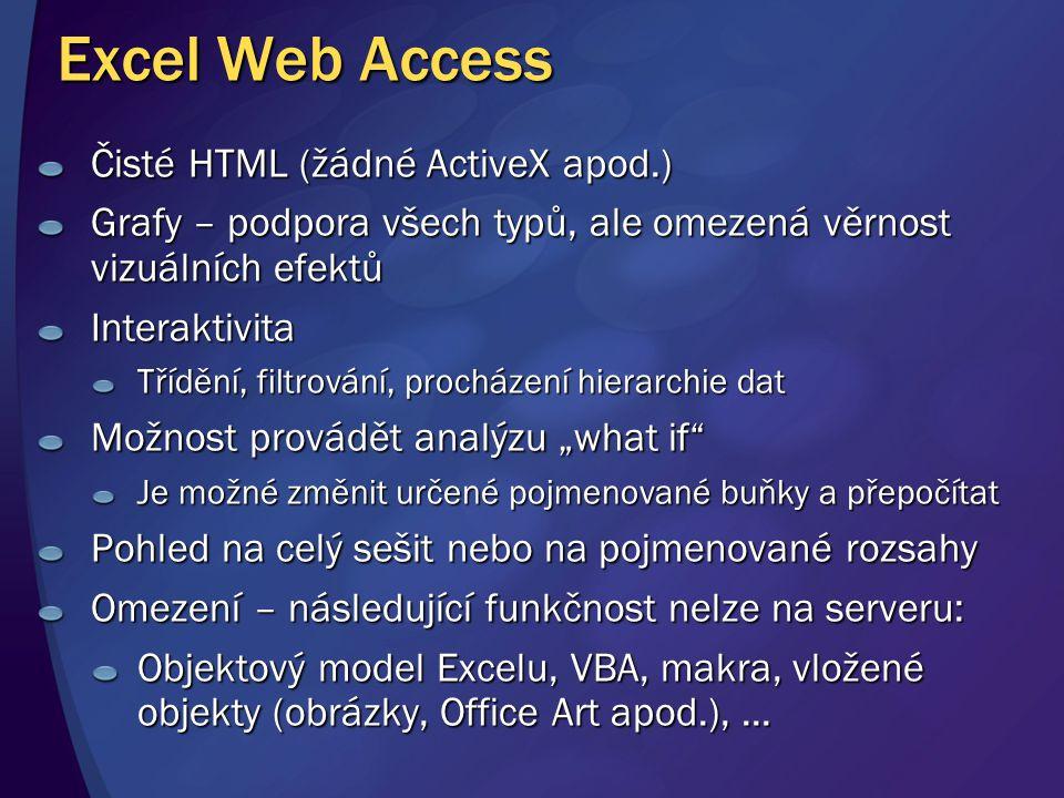 Excel Web Access Čisté HTML (žádné ActiveX apod.) Grafy – podpora všech typů, ale omezená věrnost vizuálních efektů Interaktivita Třídění, filtrování,