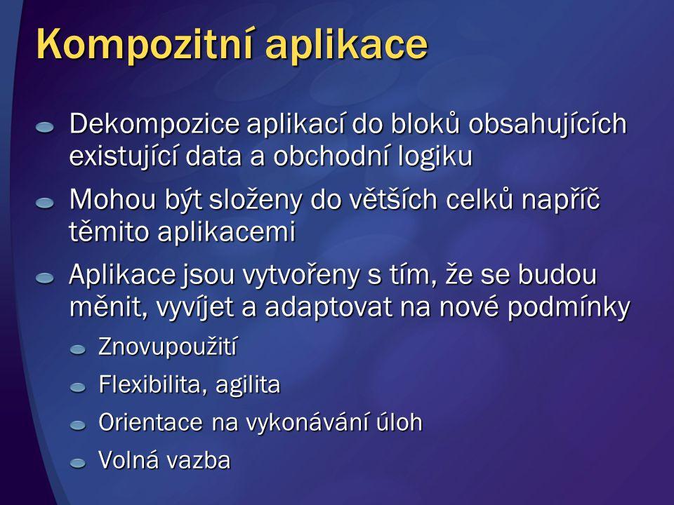 Kompozitní aplikace Dekompozice aplikací do bloků obsahujících existující data a obchodní logiku Mohou být složeny do větších celků napříč těmito apli