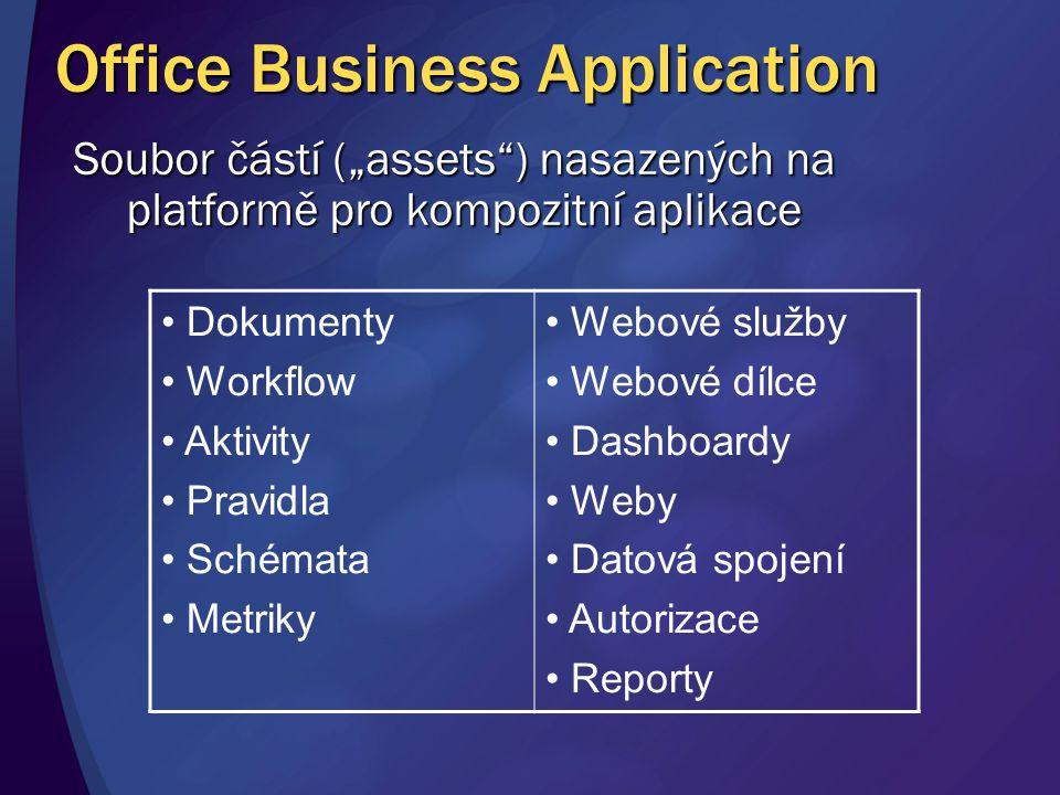 Dokumenty Workflow Aktivity Pravidla Schémata Metriky Webové služby Webové dílce Dashboardy Weby Datová spojení Autorizace Reporty Office Business App