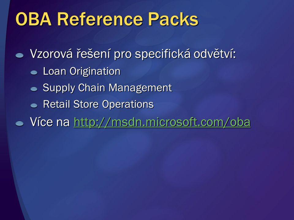 OBA Reference Packs Vzorová řešení pro specifická odvětví: Loan Origination Supply Chain Management Retail Store Operations Více na http://msdn.micros