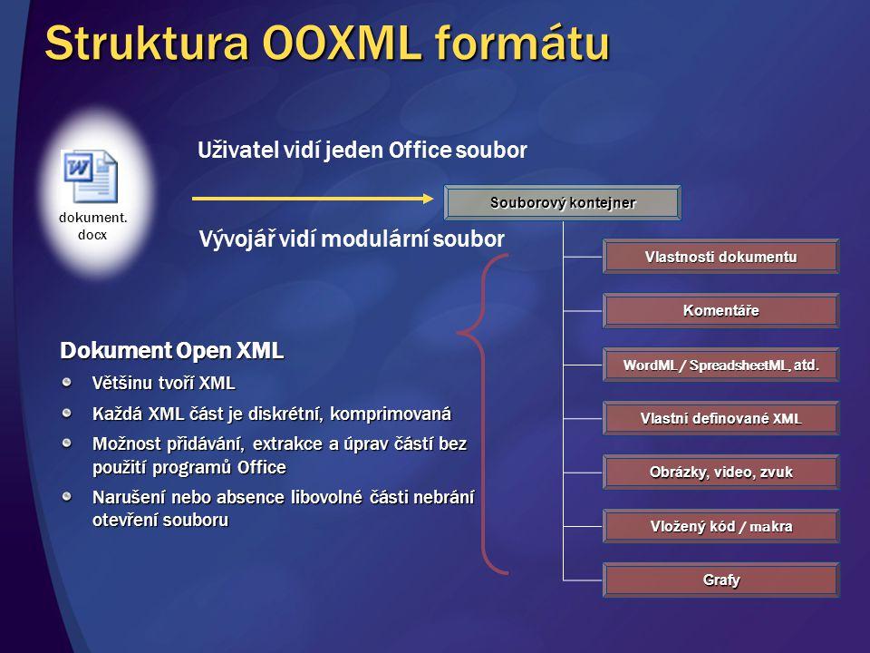 Struktura OOXML formátu Uživatel vidí jeden Office soubor dokument. docx Souborový kontejner Vlastnosti dokumentu Komentáře Grafy Vložený kód / ma kra