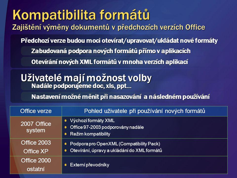 Kompatibilita formátů Zajištění výměny dokumentů v předchozích verzích Office Předchozí verze budou moci otevírat/upravovat/ukládat nové formáty Zabud